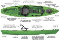 WS_Radar135_Overview