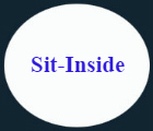 sit insight