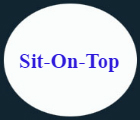 sit on top